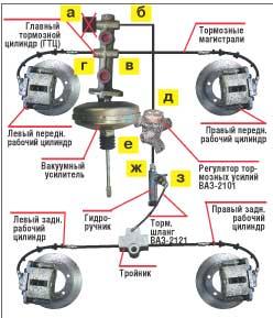 Как сделать на вазе задние дисковые тормоза на