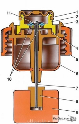 Вопрос по тормозной системе - datchik-urovnya-tormoznoi-jidkosti.jpg