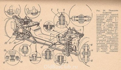 Общая техническая информация про РАФ-977. Поиск. - раф 4.jpg