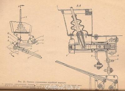 Общая техническая информация про РАФ-977. Поиск. - раф 5.jpg