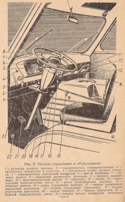Общая техническая информация про РАФ-977. Поиск. - раф 8.jpg
