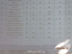 Ралли Подольск 2014 - P9130094.JPG