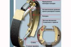 Тормоза РАФа и их проблемы - Tormoz_Braking_Kit[1].jpg