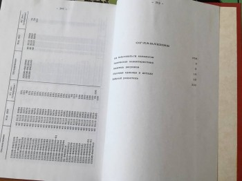 Раф 22031-01; 1993г.в. Люкс; Высокая Крыша; ЗМЗ-402; Среднемагистральный лайнер :- В Москве - C083E780-575D-4510-BC20-0117A48922AC.jpeg