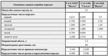 ЕрАЗ - Чарлик - ПО КПП.jpg