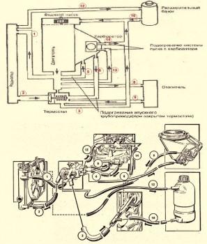 схема системы охлаждения Вартбург1.3 для В1000-1 тоже подходит  - SQNu5.jpg